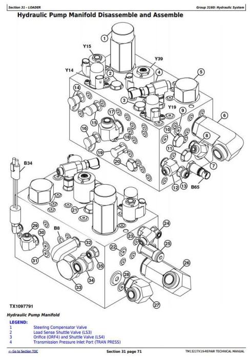 John Deere 824K Series II (SN: from C664100, D664100) 4WD