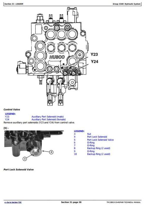 John Deere 326E Skid Steer Loader with Manual Controls
