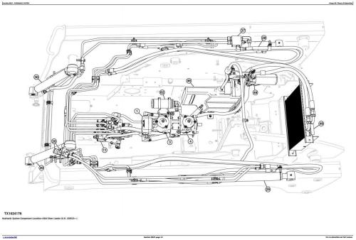John Deere 317, 320 Skid Steer Loader; CT322 Compact Track