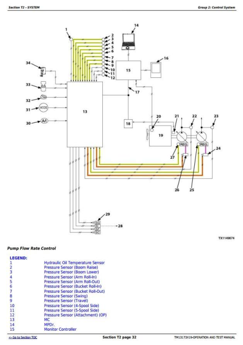 Fourth Additional product image for - John Deere 470GLC Excavator Troubleshooting, Operation and Test Service Manual (TM13173X19)