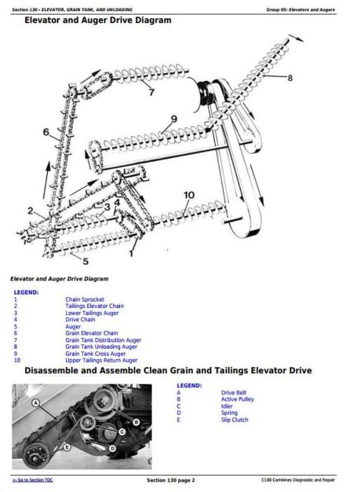 John Deere 4LZ-6, 4LZ-7 (C100) Combines Diagnostic and