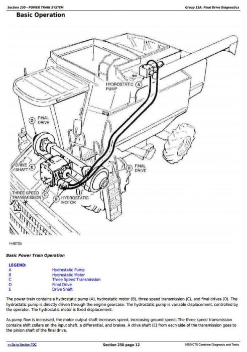 John Deere 9650 CTS Combines Diagnostic & Tests Service