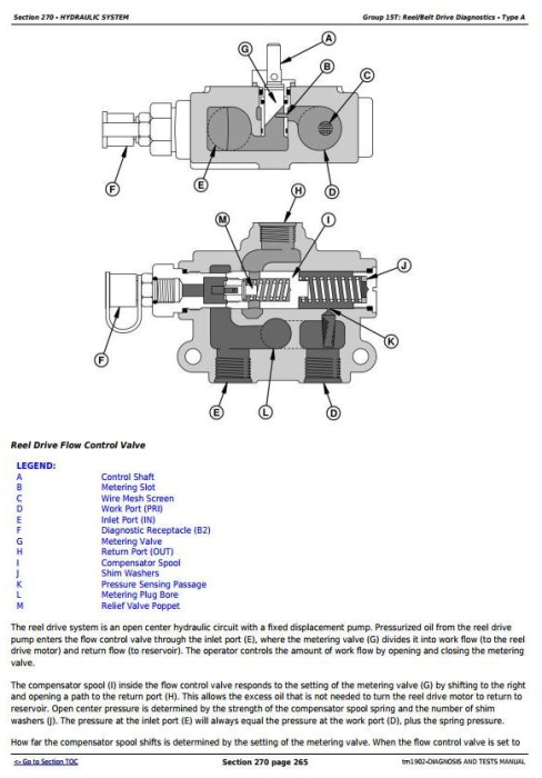 Third Additional product image for - John Deere 9650 STS (SN.-695500) , 9750 STS (SN.-695600) Combines Diagnostic Service Manual (tm1902)