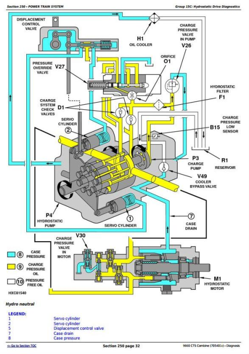Second Additional product image for - John Deere 9660 CTS Combine (SN.from 705401) Diagnostic, Operation and Test Service Manual (TM2172)