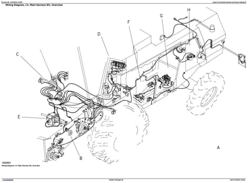 John Deere CTS Combines (SN. 068887-070230) Diagnostic and