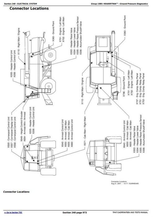 John Deere 9780 CTS Combines (European Version) Diagnosis