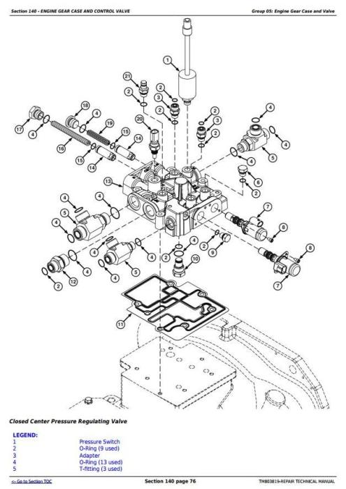John Deere S540, S550, S660, S670, S680, S690 Combines