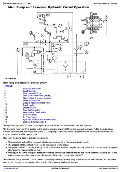 John Deere 848H (SN.-630435) Grapple Skidder Diagnostic