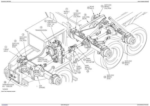 John Deere Bell B30C Articulated Dump Truck Diagnostic