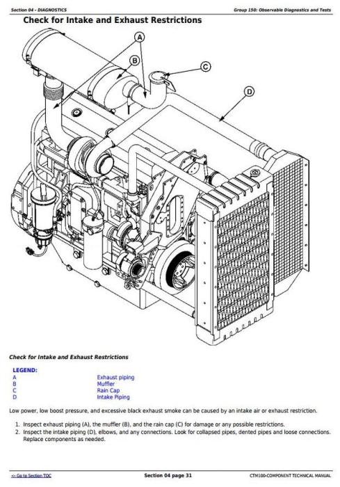John Deere PowerTech 10.5L (6105) & 12.5L (6125) Diesel