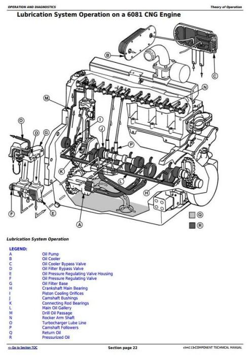 PowerTech 6.8L 6068 & 8.1L 6081 Compressed Natural Gas