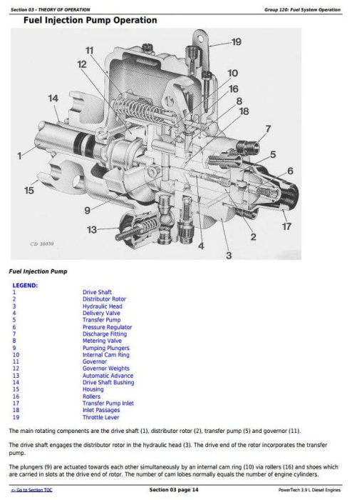 Fourth Additional product image for - PowerTech 3.9L 4039 Diesel Engines Diagnostic and Repair Component Technical Manual (CTM117219)