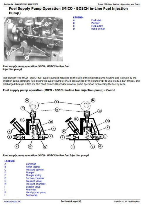 Fourth Additional product image for - PowerTech 3029 2.9L Diesel Engines Diagnostic and Repair Technical Service Manual (CTM125)