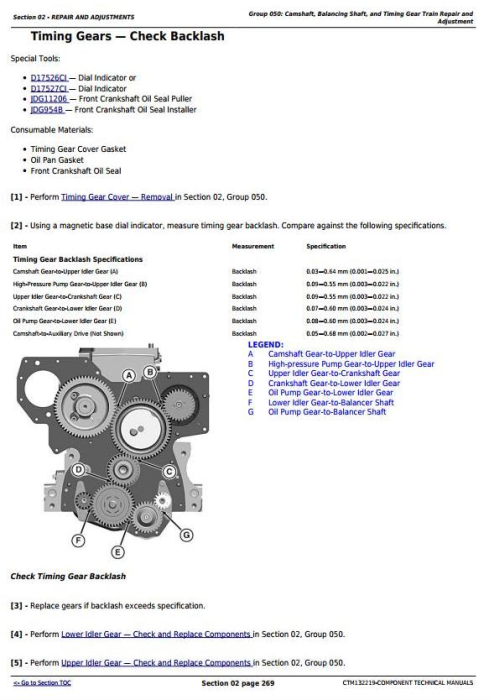 Second Additional product image for - PowerTech 4045 EWX Diesel Engine (Final Tier 4/Stage IV) w.Level 23 ECU Technical Manual (CTM132219)