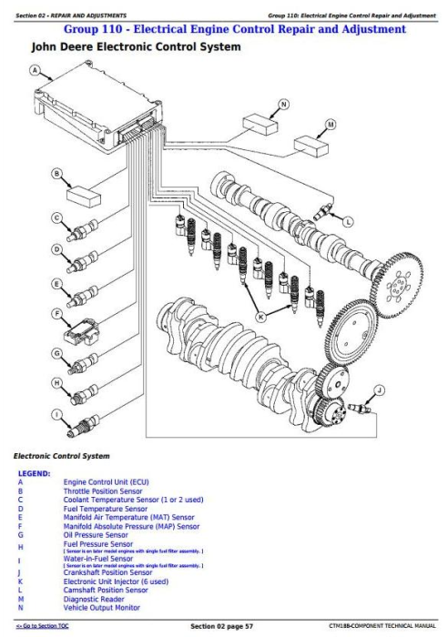 Second Additional product image for - PowerTech 6105, 6125 Diesel Engines Electronic Fuel Systems w Lucas EUIs Service Manual (CTM188)