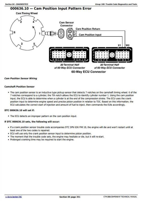 Fourth Additional product image for - PowerTech 6105, 6125 Diesel Engines Electronic Fuel Systems w Lucas EUIs Service Manual (CTM188)