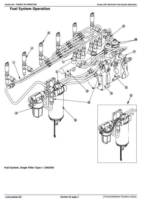 PowerTech 8.1L Diesel Engines Electronic Fuel System With