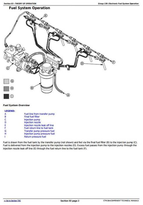 Third Additional product image for - PowerTech 4.5L&6.8L Diesel Engines Lev.1 Electronic Fuel System w.DP201 Pump Service Manual (CTM284)