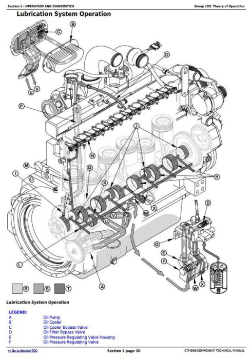 First Additional product image for - PowerTech 8.1L Natural Gas Engines Level 8 Electronic Fuel Systems Technical Service Manual (CTM300)