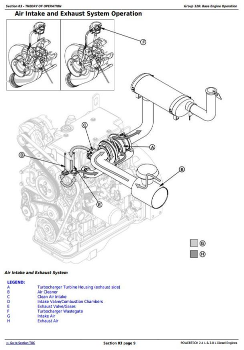 Fourth Additional product image for - Powertech 4024 2.4 L & 5030 3.0 L Diesel Engines Technical Service Manual (CTM301)