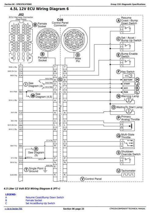 PowerTech 4045,6068 Engine,Lev.14 Fuel System w/Denso