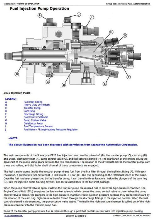 Second Additional product image for - PowerTech 4.5L& 6.8L Diesel Engine Lev.12 Electronic Fuel System w.DE10 Pump Service Manual (CTM331)