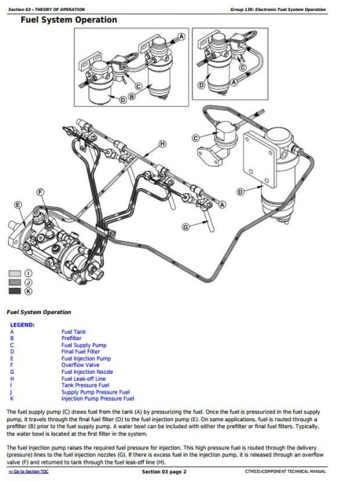 Third Additional product image for - PowerTech 4.5L& 6.8L Diesel Engine Lev.12 Electronic Fuel System w.DE10 Pump Service Manual (CTM331)