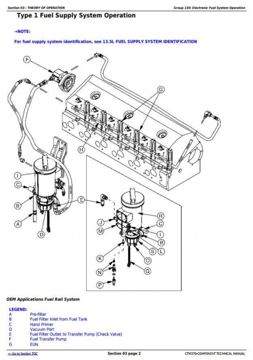 Second Additional product image for - PowerTech 6135 Diesel Engine Level 15 Electronic Fuel Systems w.Delphi EUIs Technical Manual(CTM370)
