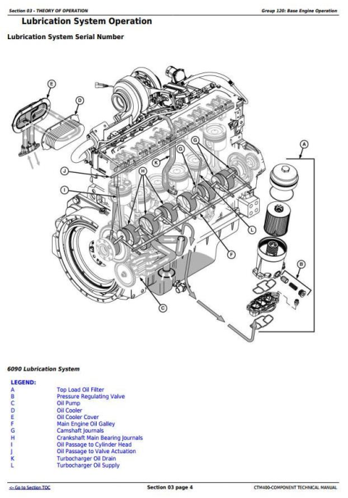 Fourth Additional product image for - PowerTech 6090 9.0L Diesel Engines Tier 3 / Stage IIIA Base Engine Technical Service Manual (CTM400)