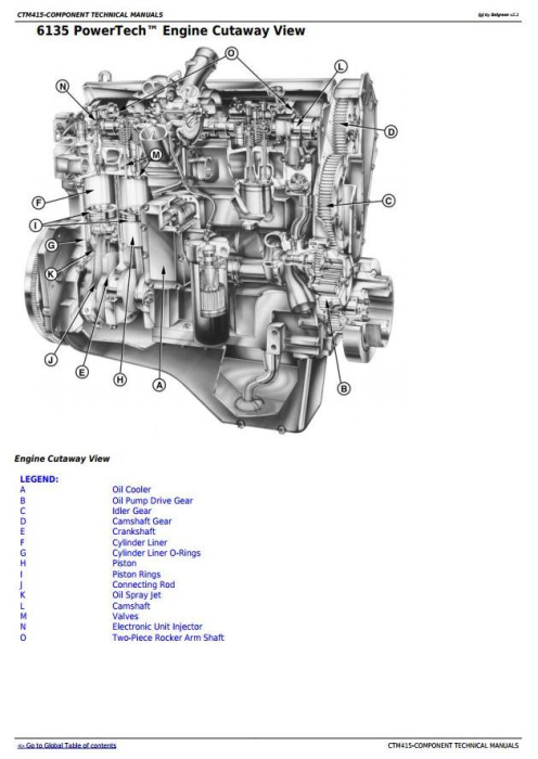 First Additional product image for - PowerTech Plus & PowerTech E 6135 13.5L Diesel Engines Base Engine Diagnostic&Repair Manual(CTM415)