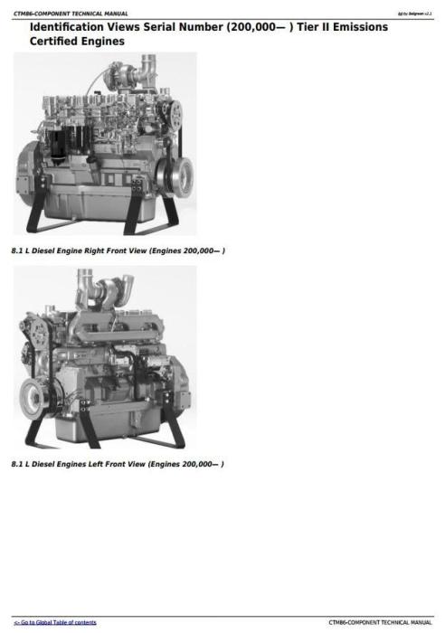 PowerTech 6081 8.1L Diesel Engines Base Engine Component