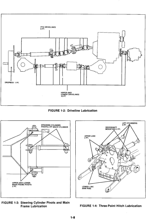 Second Additional product image for - New Holland Versatile 150, 160 4WD Tractors (1977-1983) Service Repair Manual
