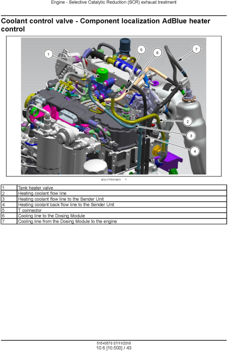 Second Additional product image for - New Holland T5.90, T5.100, T5.110, T5.120 Tier 4B (final) Tractor Service Manual (North America)
