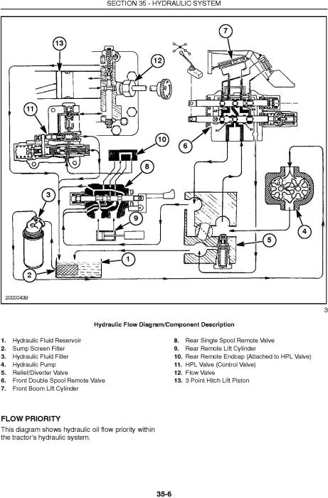New Holland TC35, TC35D, TC40, TC40D, TC45, TC45D Tractor