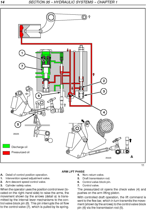 Third Additional product image for - New Holland T4020, T4030, T4040, T4050 Standard Tractors Service Manual