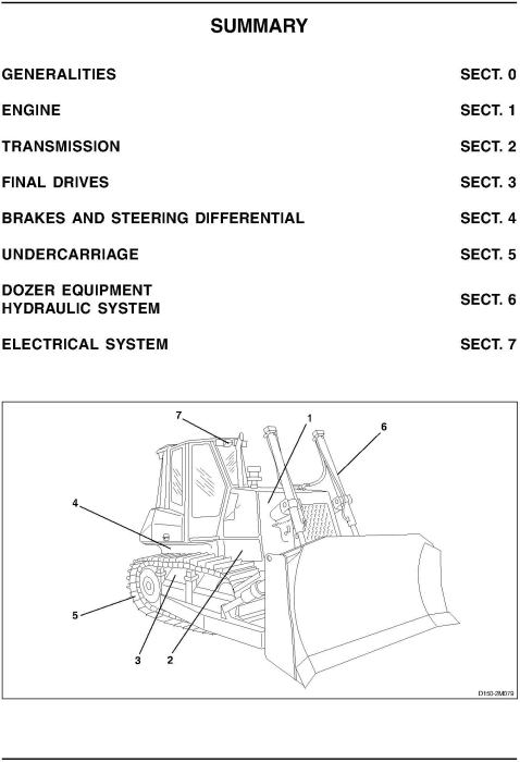 New Holland D150 Tier Crawler Dozer 2 Service Manual