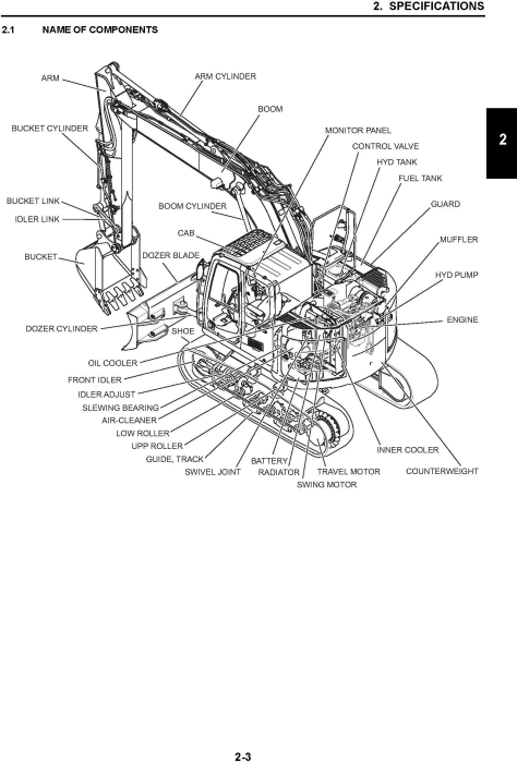 Second Additional product image for - New Holland E160C Blade Runner Crawler Excavator Service Manual