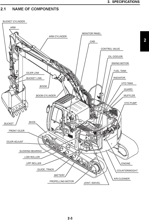 Second Additional product image for - New Holland E135BSR Tier 3 Crawler Excavators Service Manual