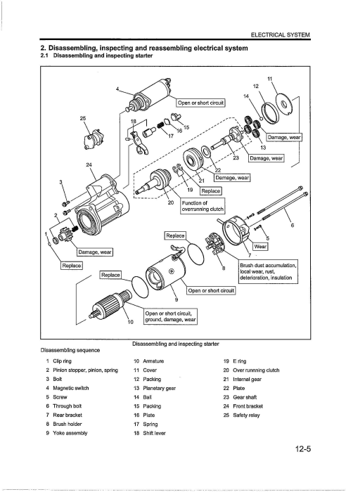 Third Additional product image for - New Holland E135BSR Tier 3 Crawler Excavators Service Manual