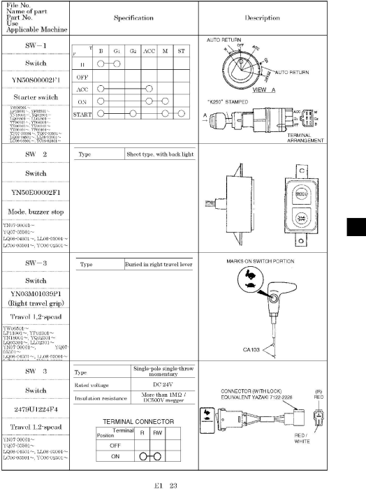 Fourth Additional product image for - New Holland E215 Excavator Service Manual