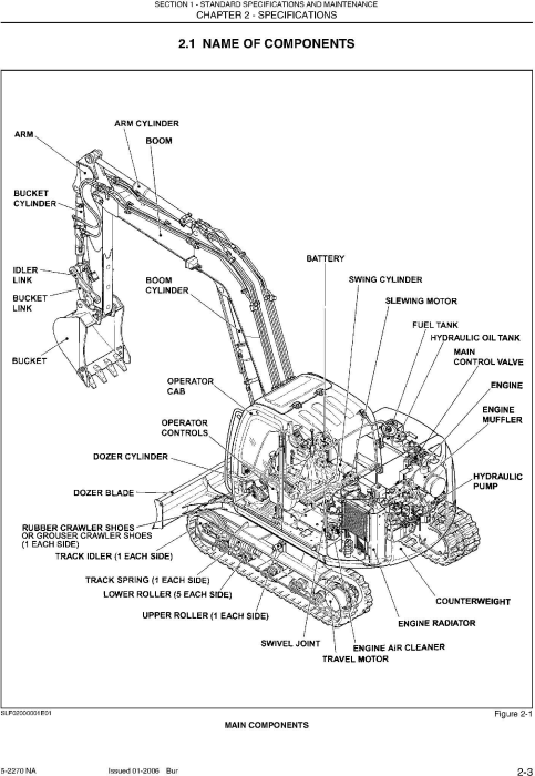 Second Additional product image for - New Holland E80 (EH80) MIDI Crawler Excavator Service Manual