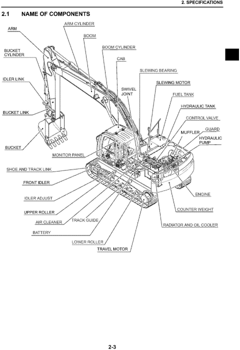Second Additional product image for - New Holland E215B Tier 3 Crawler Excavator Service Manual
