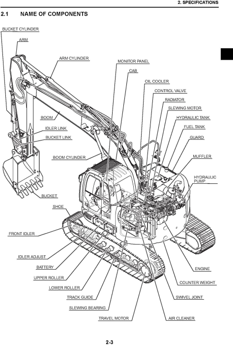 Second Additional product image for - New Holland E225B SR Crawler Excavator Service Manual