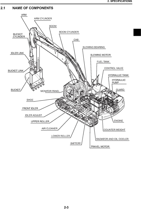 Second Additional product image for - New Holland E385B J, E385B LC J Excavator Service Manual
