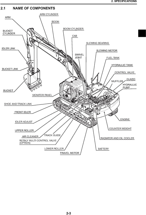 Second Additional product image for - New Holland E215B, E215B LC Excavator Service Manual