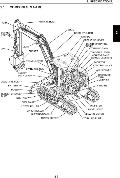 Second Additional product image for - New Holland E50B Hydraulic Excavator (PIN. PJ06 00001 and Higher) Service Manual