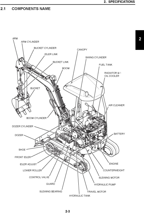 Second Additional product image for - New Holland E18B Tier 4 Hydraulic Excavator Service Manual