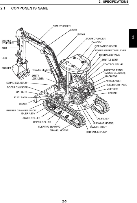 Second Additional product image for - New Holland E30B, E35B Compact Hydraulic Excavator Service Manual