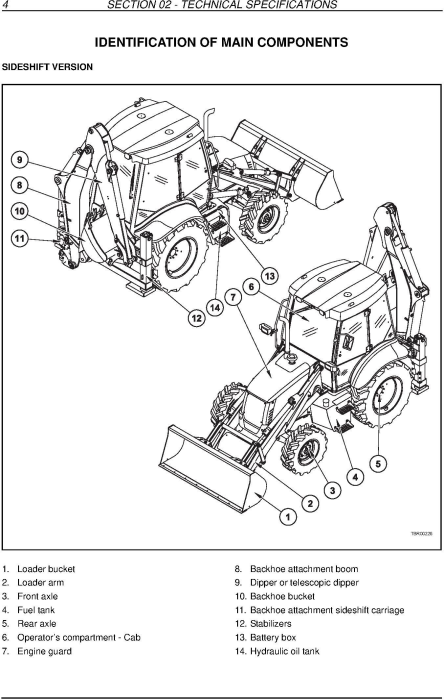 Second Additional product image for - New Holland B90B, B90BLR, B100BTC, B110B, B110BTC, B115B Backhoe Loader Service Manual