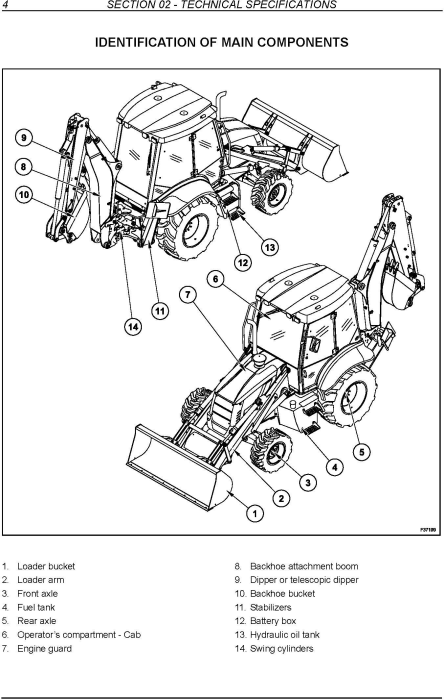 Fourth Additional product image for - New Holland B90B, B95B, B95BLR, B95BTC, B110B, B115B Backhoe Loader Tier 3 Service Manual